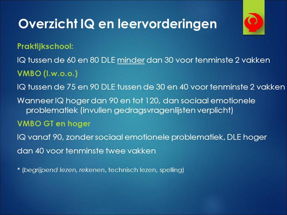 Overzicht IQ en leervorderingen Praktijkschool: IQ tussen de 60 en 80 DLE minder dan 30 voor tenminste 2 vakken VMBO (l.w.o.o.) IQ tussen de 75 en 90