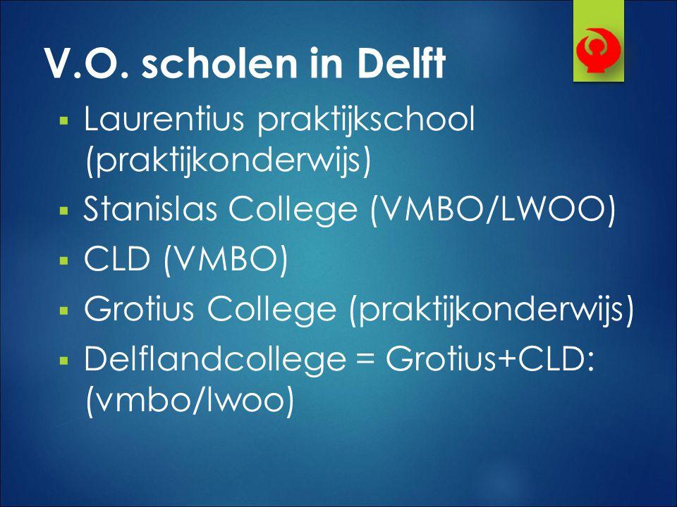 V.O. scholen in Delft  Laurentius praktijkschool (praktijkonderwijs)  Stanislas College (VMBO/LWOO)  CLD (VMBO)  Grotius College (praktijkonderwij