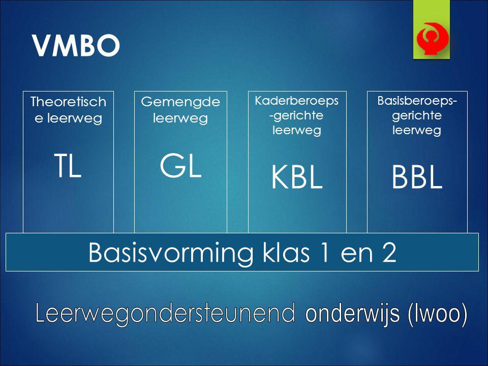 VMBO Theoretisch e leerweg TL Basisberoeps- gerichte leerweg BBL Kaderberoeps -gerichte leerweg KBL Gemengde leerweg GL Basisvorming klas 1 en 2