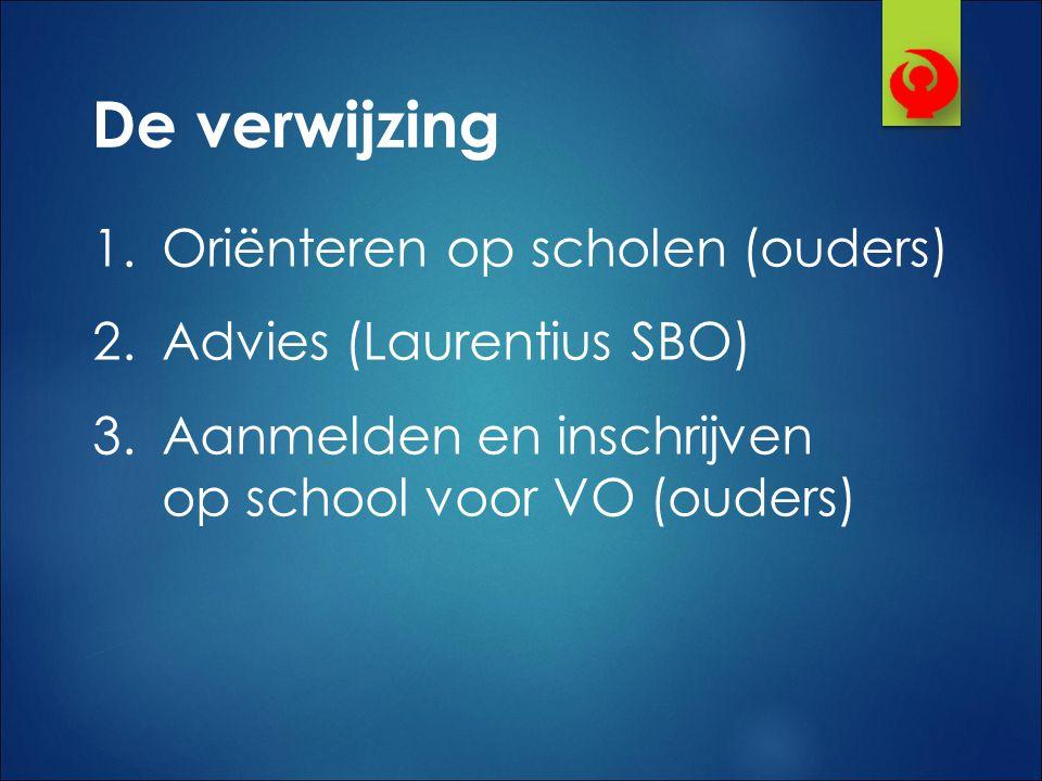 De verwijzing 1.Oriënteren op scholen (ouders) 2.Advies (Laurentius SBO) 3.Aanmelden en inschrijven op school voor VO (ouders)