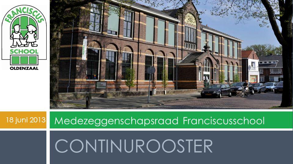 CONTINUROOSTER Medezeggenschapsraad Franciscusschool 18 juni 2013