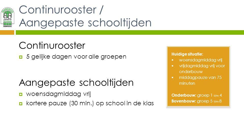 Continurooster / Aangepaste schooltijden Huidige situatie:  woensdagmiddag vrij  vrijdagmiddag vrij voor onderbouw  middagpauze van 75 minuten Onde