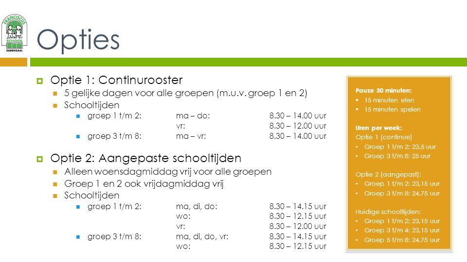 Opties  Optie 1: Continurooster 5 gelijke dagen voor alle groepen (m.u.v. groep 1 en 2) Schooltijden groep 1 t/m 2:ma – do:8.30 – 14.00 uur vr:8.30 –