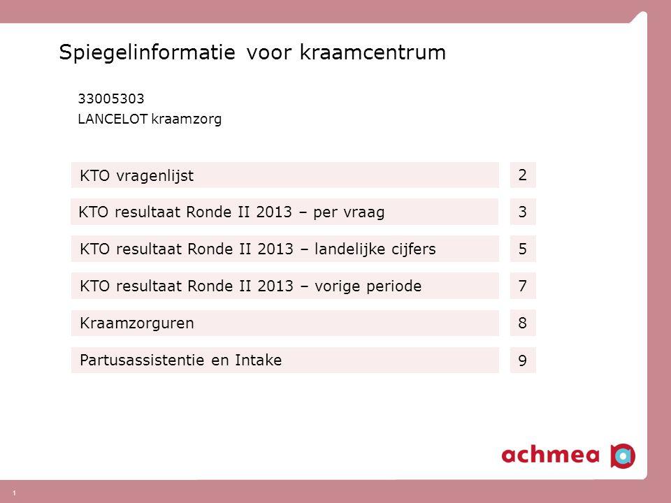1 Spiegelinformatie voor kraamcentrum KTO vragenlijst 33005303 LANCELOT kraamzorg KTO resultaat Ronde II 2013 – landelijke cijfers KTO resultaat Ronde