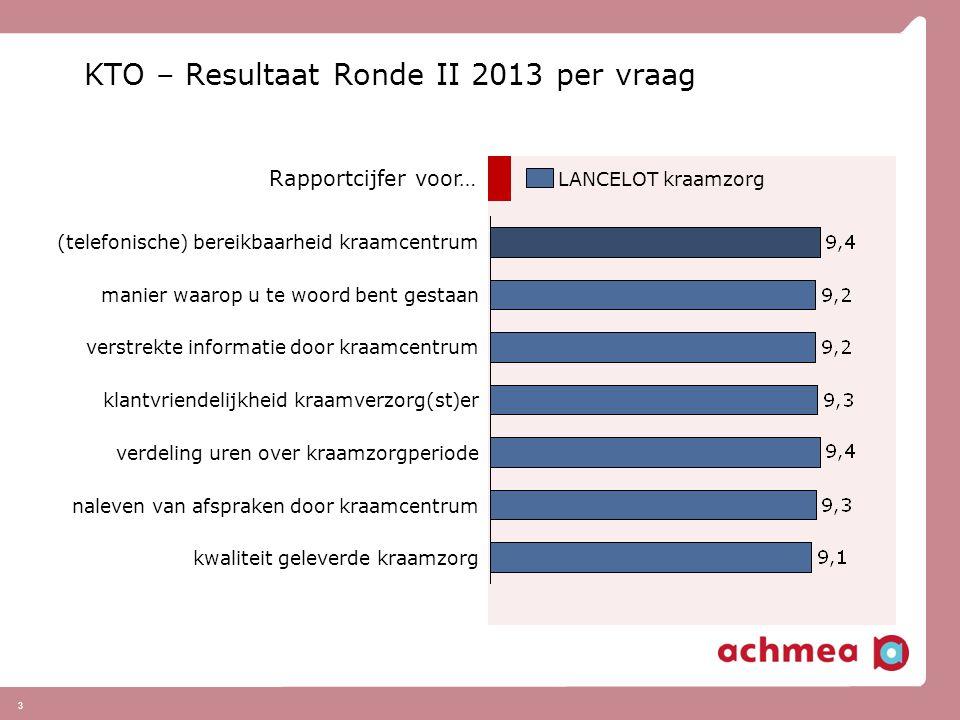 3 KTO – Resultaat Ronde II 2013 per vraag Rapportcijfer voor… LANCELOT kraamzorg kwaliteit geleverde kraamzorg verdeling uren over kraamzorgperiode kl