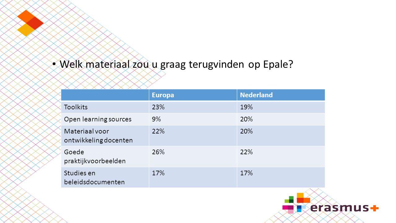 Welk materiaal zou u graag terugvinden op Epale? EuropaNederland Toolkits23%19% Open learning sources9%20% Materiaal voor ontwikkeling docenten 22%20%