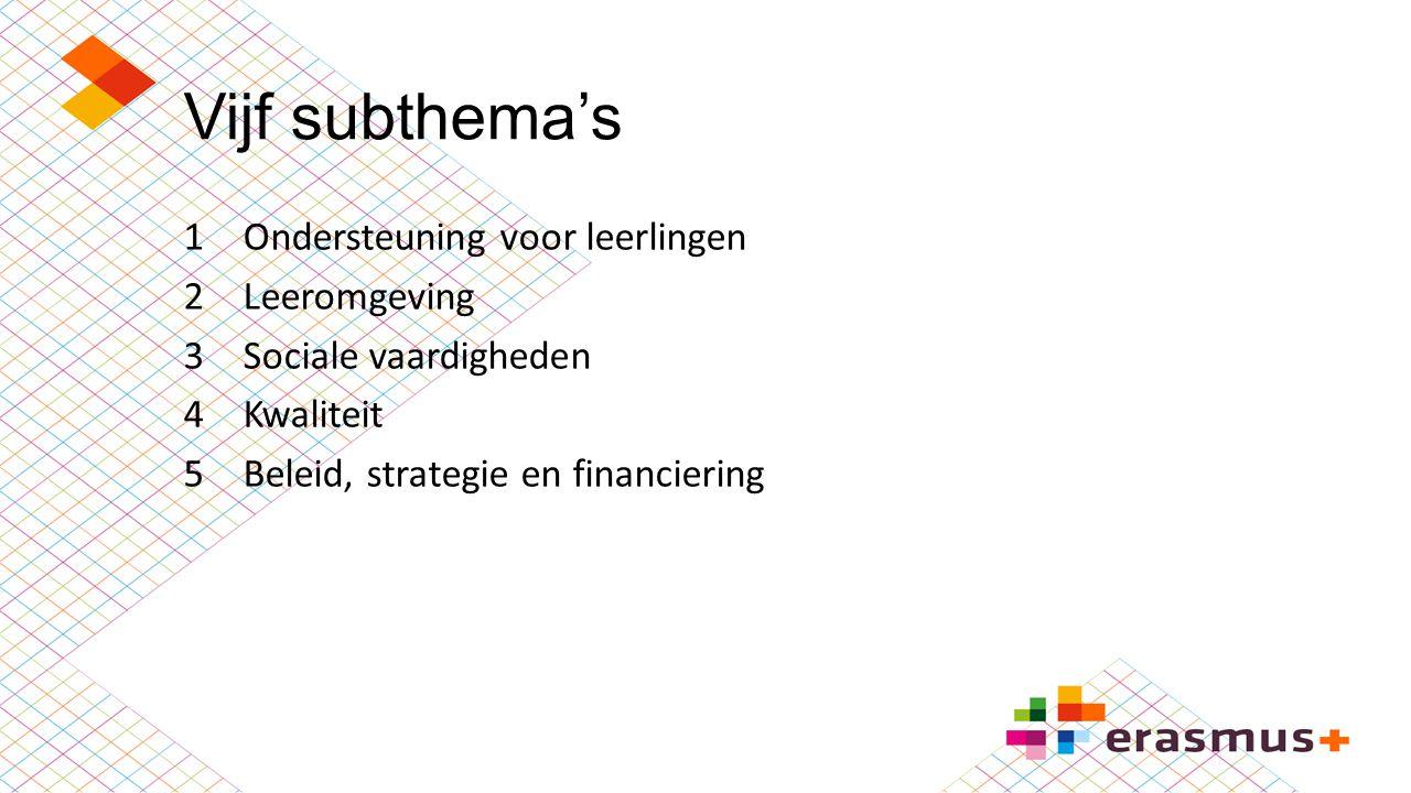 Vijf subthema's 1Ondersteuning voor leerlingen 2Leeromgeving 3Sociale vaardigheden 4Kwaliteit 5Beleid, strategie en financiering