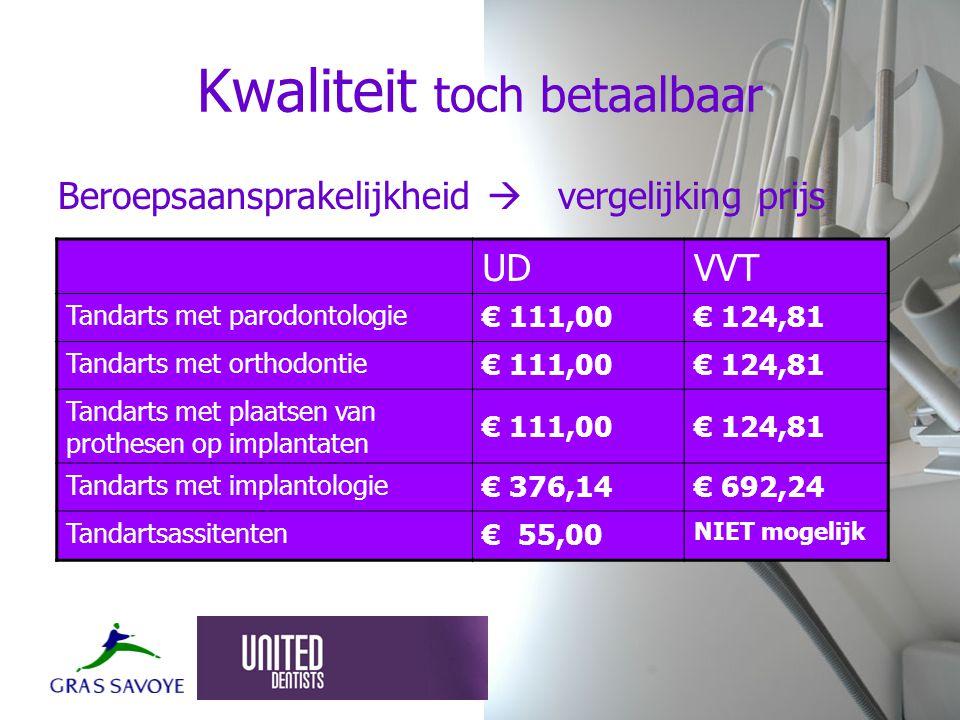 Kwaliteit toch betaalbaar Beroepsaansprakelijkheid  vergelijking prijs UDVVT Tandarts met parodontologie € 111,00€ 124,81 Tandarts met orthodontie € 111,00€ 124,81 Tandarts met plaatsen van prothesen op implantaten € 111,00€ 124,81 Tandarts met implantologie € 376,14€ 692,24 Tandartsassitenten € 55,00 NIET mogelijk