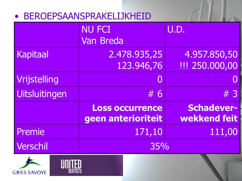 BEROEPSAANSPRAKELIJKHEID NU FCI Van Breda U.D. Kapitaal2.478.935,25 123.946,76 4.957.850,50 !!.