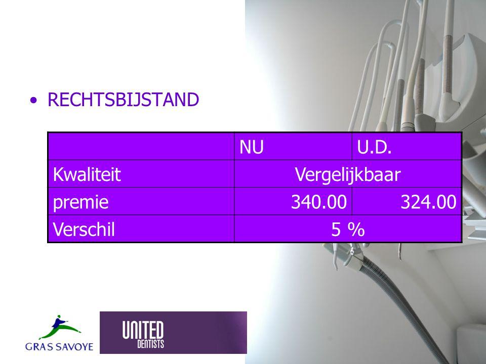 RECHTSBIJSTAND NUU.D. KwaliteitVergelijkbaar premie340.00324.00 Verschil5 %