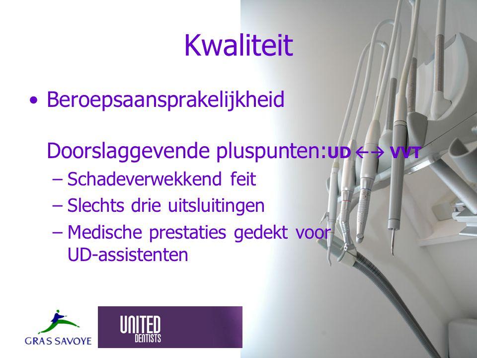 Kwaliteit Beroepsaansprakelijkheid Doorslaggevende pluspunten: UD  VVT –Schadeverwekkend feit –Slechts drie uitsluitingen –Medische prestaties gedekt voor UD-assistenten