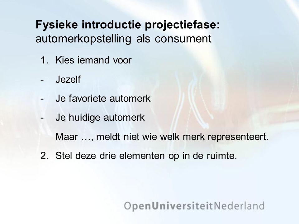 Fysieke introductie projectiefase: automerkopstelling als consument 1.Kies iemand voor Jezelf Je favoriete automerk Je huidige automerk Maar …, meldt niet wie welk merk representeert.