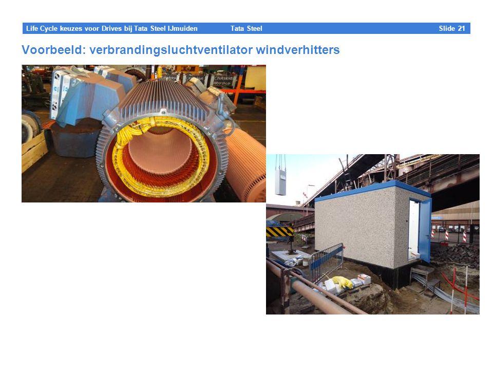 Tata Steel Slide 21 Life Cycle keuzes voor Drives bij Tata Steel IJmuiden Voorbeeld: verbrandingsluchtventilator windverhitters