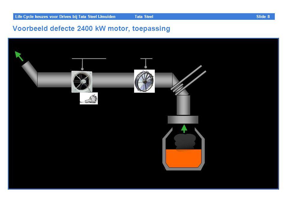 Tata Steel Slide 8 Life Cycle keuzes voor Drives bij Tata Steel IJmuiden Voorbeeld defecte 2400 kW motor, toepassing