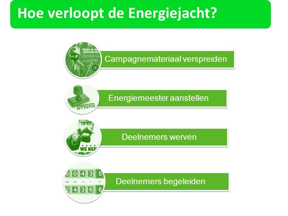 Hoe verloopt de Energiejacht? Campagnemateriaal verspreiden Energiemeester aanstellen Deelnemers werven Deelnemers begeleiden