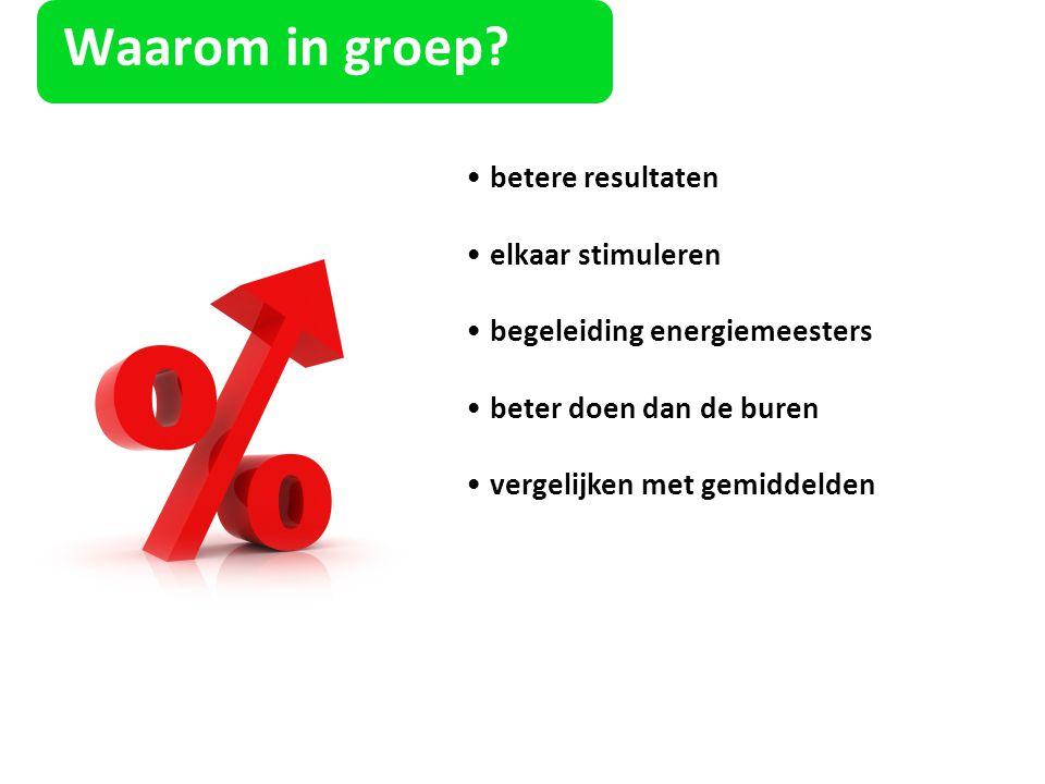 Waarom in groep? betere resultaten elkaar stimuleren begeleiding energiemeesters beter doen dan de buren vergelijken met gemiddelden