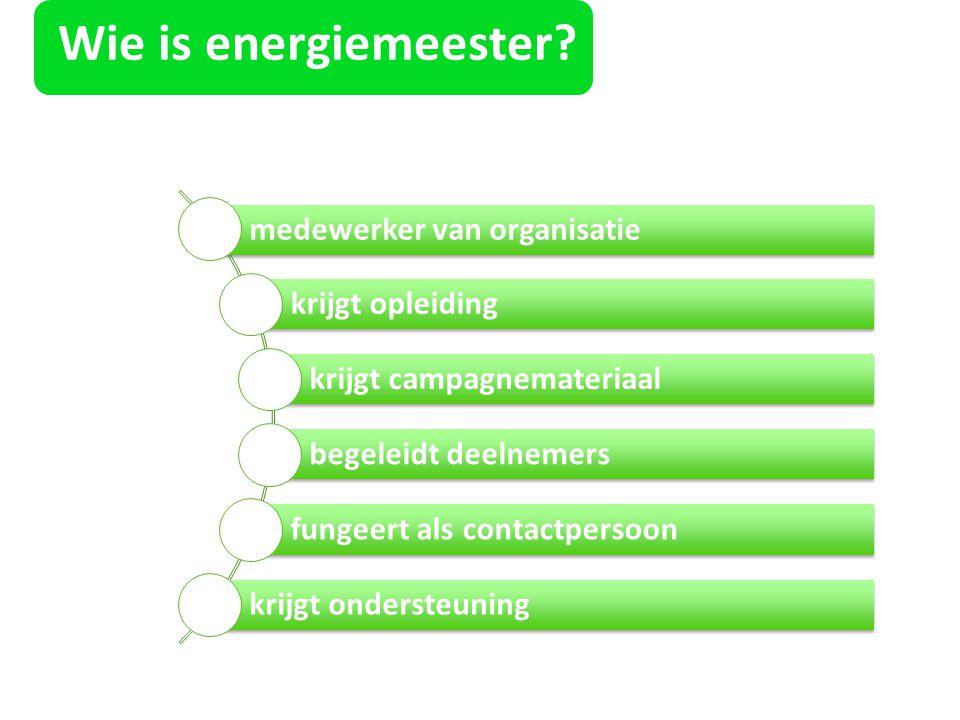 Wie is energiemeester? medewerker van organisatie krijgt opleiding krijgt campagnemateriaal begeleidt deelnemers fungeert als contactpersoon krijgt on