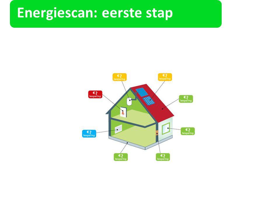 Energiescan: eerste stap
