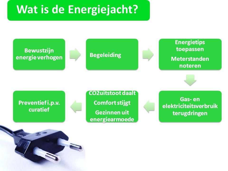 Wat is de Energiejacht? Bewustzijn energie verhogen Begeleiding Energietips toepassen Meterstanden noteren Gas- en elektriciteitsverbruik terugdringen