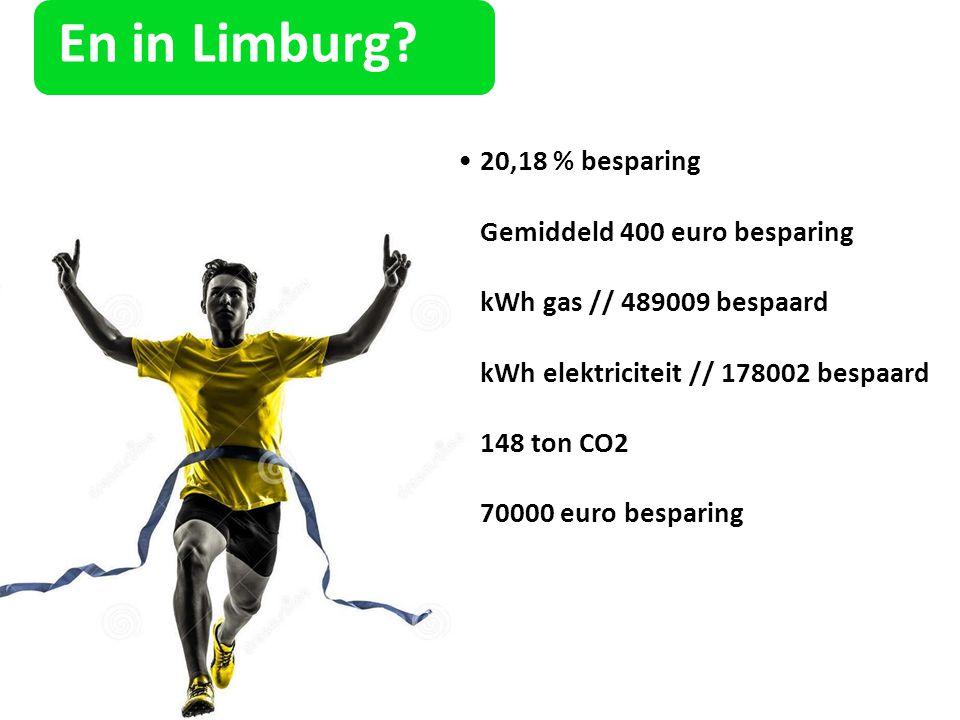En in Limburg? 20,18 % besparing Gemiddeld 400 euro besparing kWh gas // 489009 bespaard kWh elektriciteit // 178002 bespaard 148 ton CO2 70000 euro b