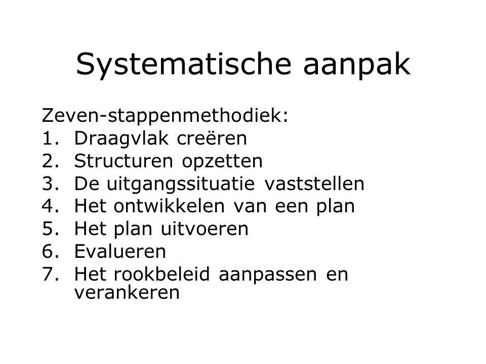 Systematische aanpak Zeven-stappenmethodiek: 1.Draagvlak creëren 2.Structuren opzetten 3.De uitgangssituatie vaststellen 4.Het ontwikkelen van een pla