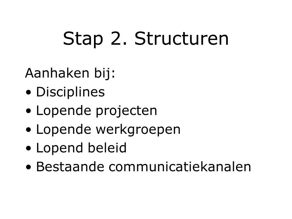 Stap 2. Structuren Aanhaken bij: Disciplines Lopende projecten Lopende werkgroepen Lopend beleid Bestaande communicatiekanalen