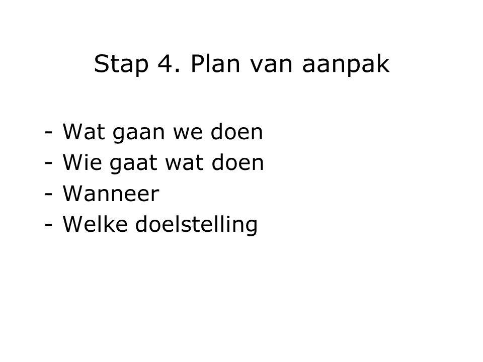 Stap 4. Plan van aanpak -Wat gaan we doen -Wie gaat wat doen -Wanneer -Welke doelstelling