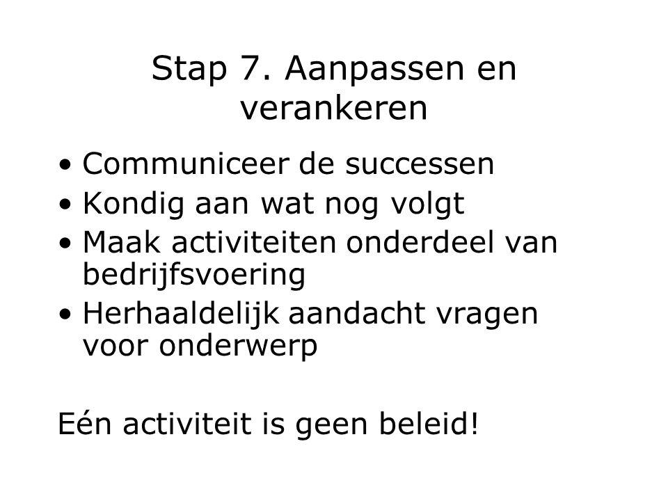 Stap 7. Aanpassen en verankeren Communiceer de successen Kondig aan wat nog volgt Maak activiteiten onderdeel van bedrijfsvoering Herhaaldelijk aandac