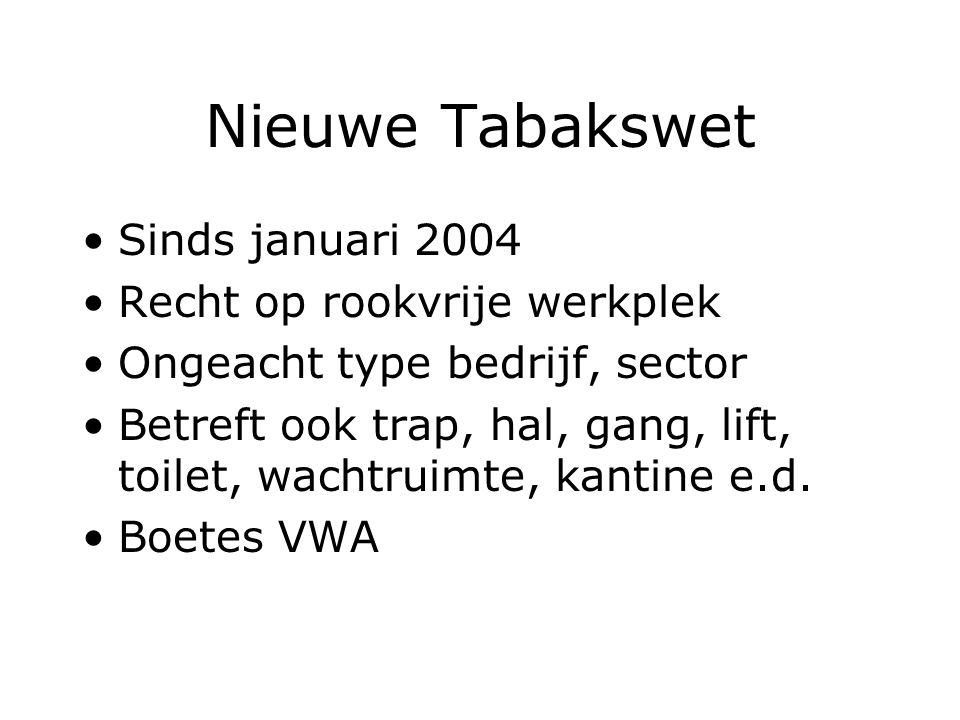 Nieuwe Tabakswet Sinds januari 2004 Recht op rookvrije werkplek Ongeacht type bedrijf, sector Betreft ook trap, hal, gang, lift, toilet, wachtruimte,