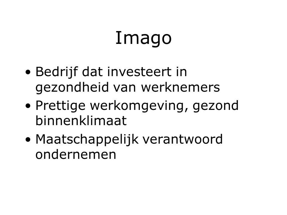 Imago Bedrijf dat investeert in gezondheid van werknemers Prettige werkomgeving, gezond binnenklimaat Maatschappelijk verantwoord ondernemen