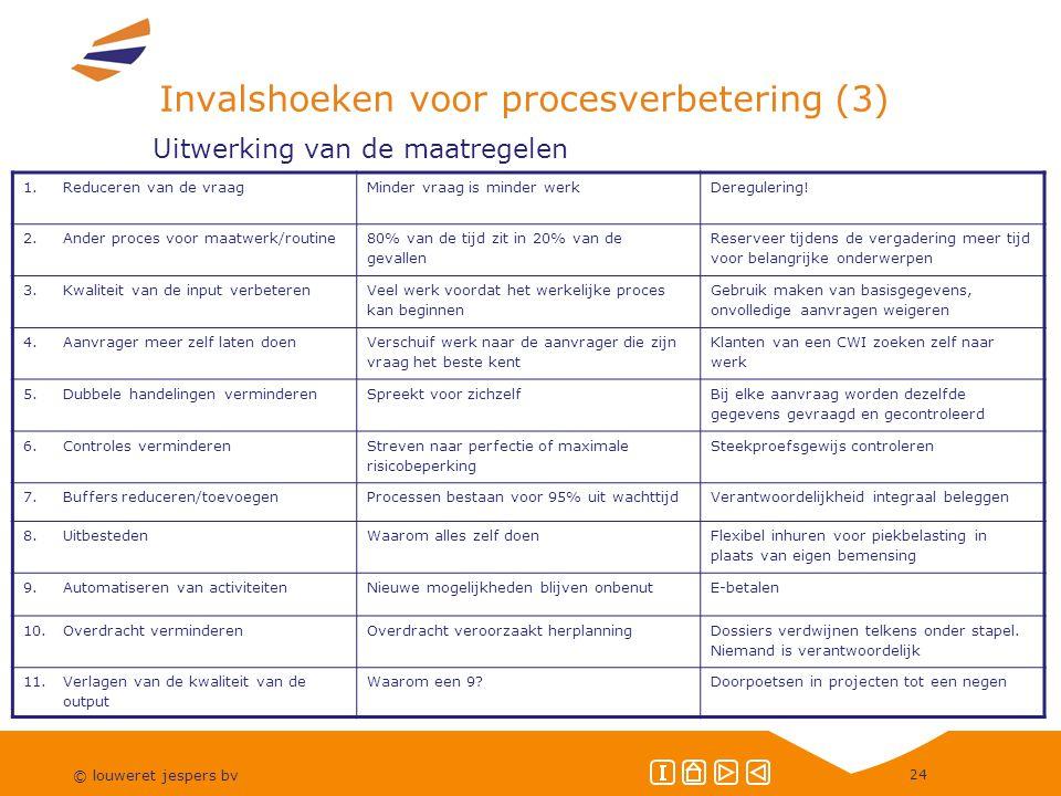 © louweret jespers bv 24 Invalshoeken voor procesverbetering (3) Uitwerking van de maatregelen 1.Reduceren van de vraagMinder vraag is minder werkDeregulering.