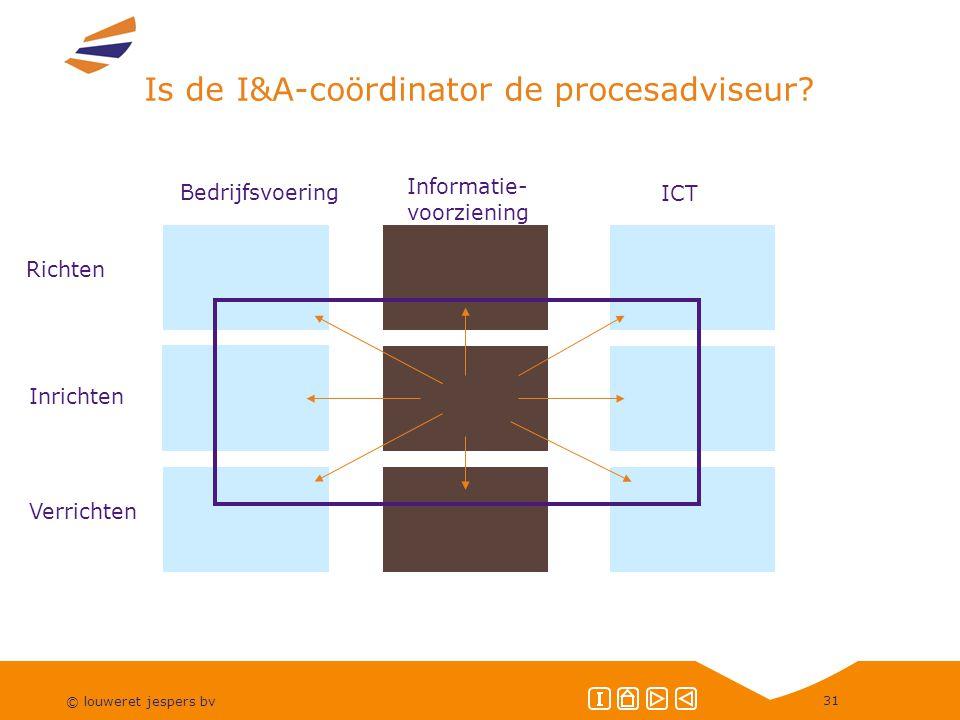 © louweret jespers bv 31 Is de I&A-coördinator de procesadviseur.