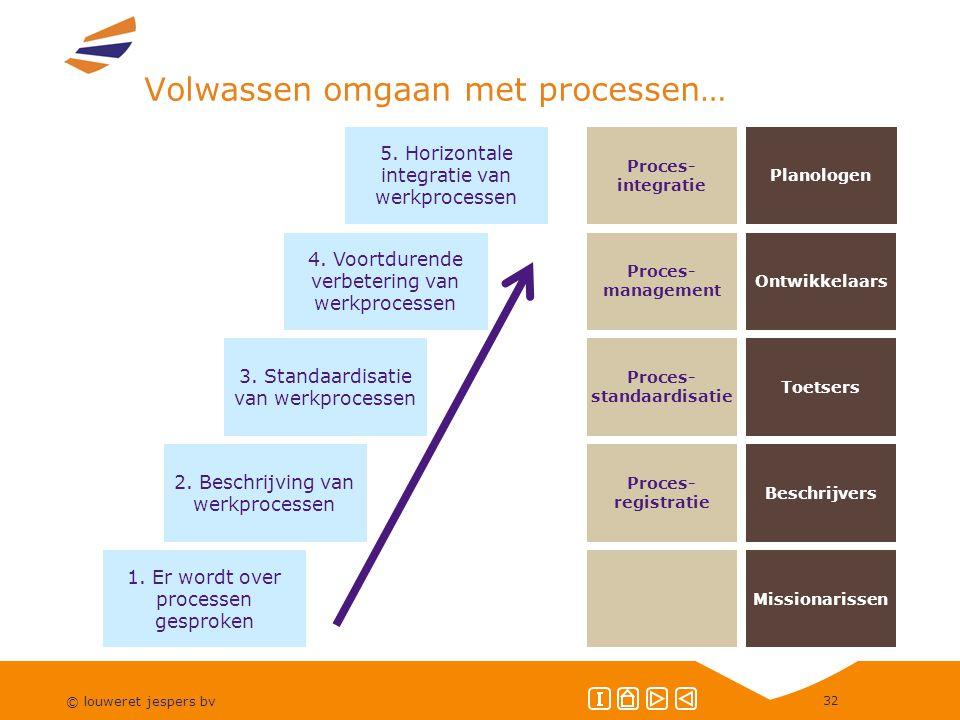 © louweret jespers bv 32 Volwassen omgaan met processen… 1.