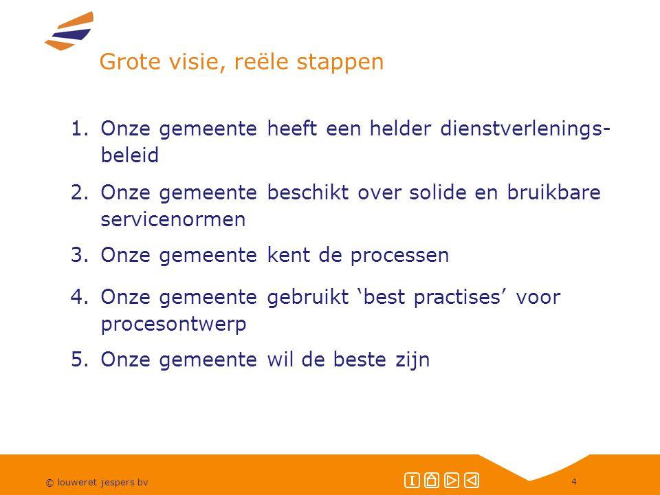 T: 033 4631555 M: 06 542 333 77 E: info@ljadvies.nl W: www.ljadvies.nl P: postbus 2589, 3800 GC Amersfoort © louweret jespers bv 35