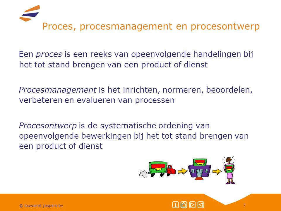 © louweret jespers bv 28 Opdracht 3 Beschrijf uit welke (maximaal negen) activiteiten een dienstverleningsproces is opgebouwd.
