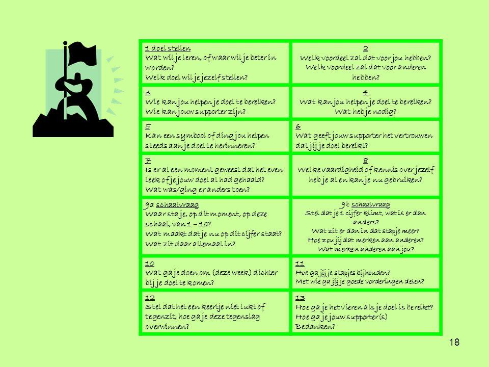 17 Opdracht 2 In gesprek met de leerling……. Vul om de beurt de cirkelvraag in (bladzijde 18 opdracht 1 – 2 - 3) Stel jezelf een doel waar je aan wilt