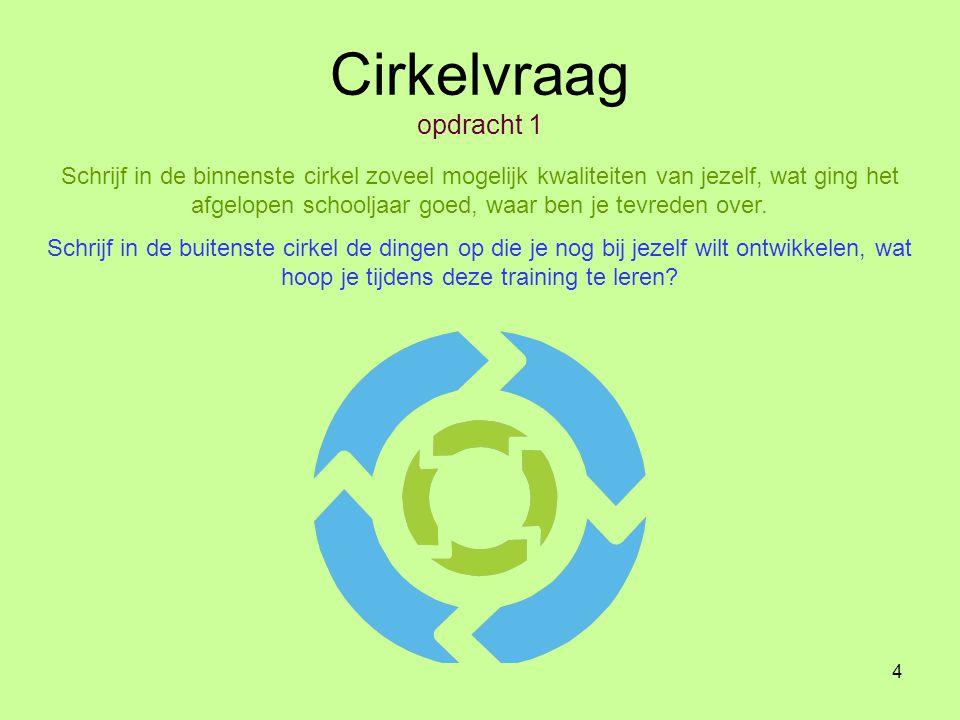 Programma dinsdag 28 februari 3  Cirkelvraag  Interactie wijzer: De Roos van Leary  Interactiespel  Interactiewijzer: toelichting  Interactiewijz