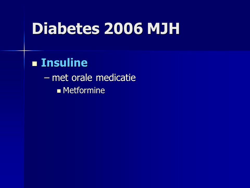 Insuline Insuline –met orale medicatie Metformine Metformine