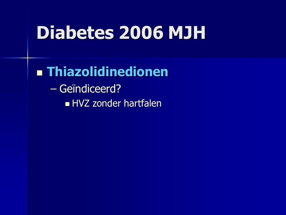Thiazolidinedionen Thiazolidinedionen –Geïndiceerd? HVZ zonder hartfalen HVZ zonder hartfalen