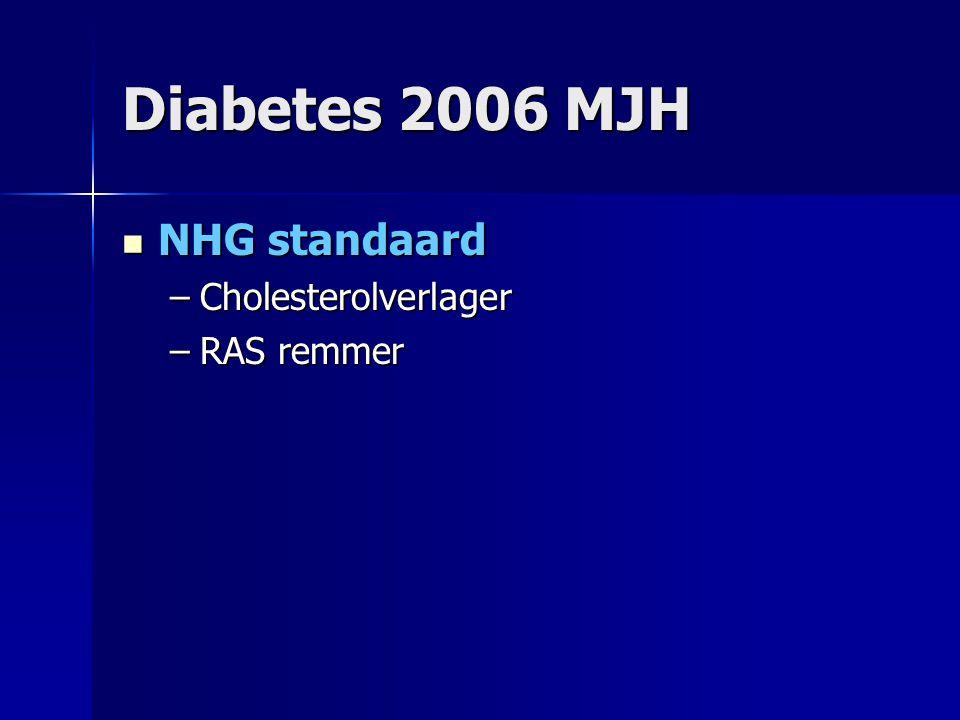NHG standaard NHG standaard –Cholesterolverlager –RAS remmer