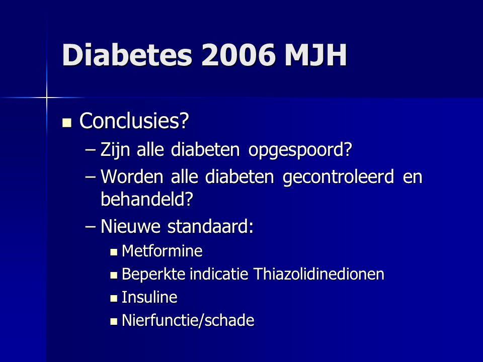 Conclusies? Conclusies? –Zijn alle diabeten opgespoord? –Worden alle diabeten gecontroleerd en behandeld? –Nieuwe standaard: Metformine Metformine Bep