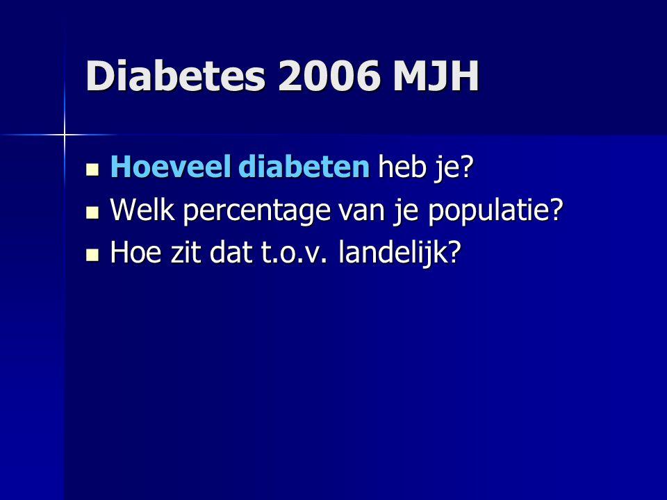 Diabetes 2006 MJH Hoeveel diabeten heb je? Hoeveel diabeten heb je? Welk percentage van je populatie? Welk percentage van je populatie? Hoe zit dat t.