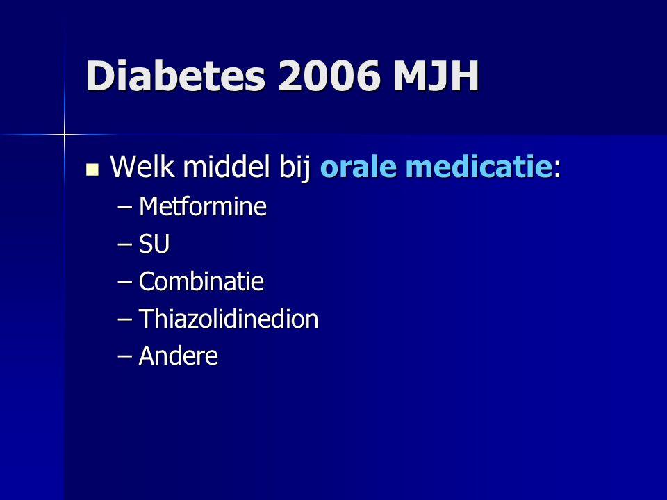Welk middel bij orale medicatie: Welk middel bij orale medicatie: –Metformine –SU –Combinatie –Thiazolidinedion –Andere
