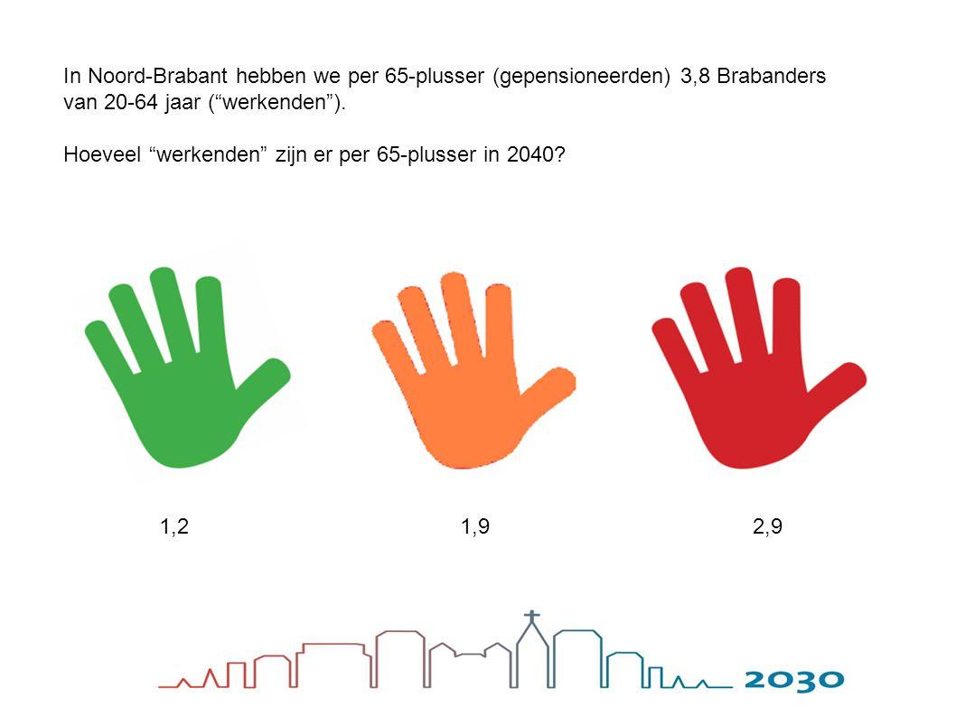 """In Noord-Brabant hebben we per 65-plusser (gepensioneerden) 3,8 Brabanders van 20-64 jaar (""""werkenden""""). Hoeveel """"werkenden"""" zijn er per 65-plusser in"""