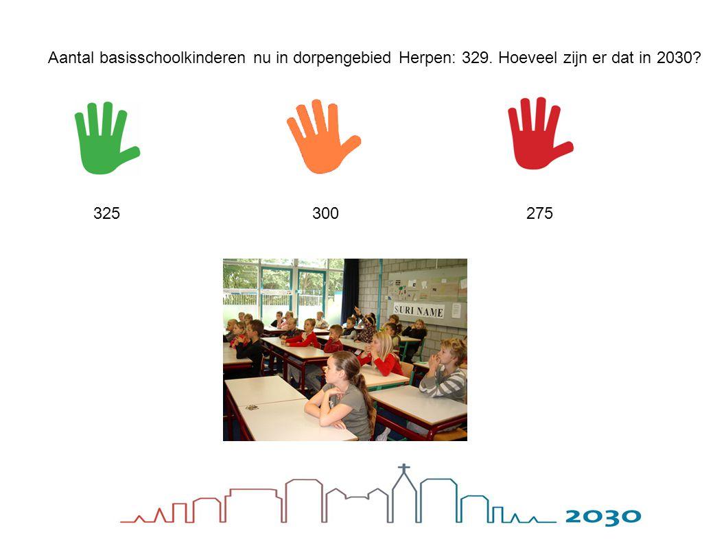 Aantal basisschoolkinderen nu in dorpengebied Herpen: 329. Hoeveel zijn er dat in 2030? 275325300