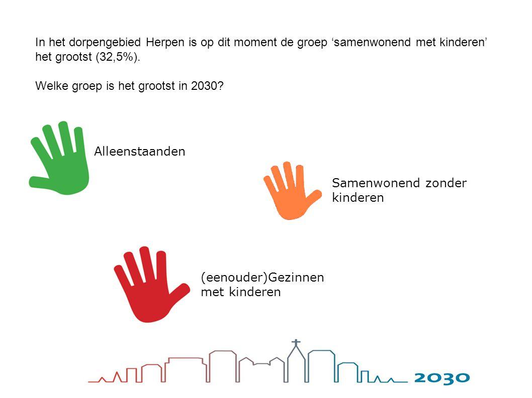 1,9 In het dorpengebied Herpen is op dit moment de groep 'samenwonend met kinderen' het grootst (32,5%). Welke groep is het grootst in 2030? Samenwone
