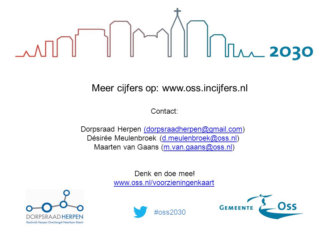 Meer cijfers op: www.oss.incijfers.nl Contact: Dorpsraad Herpen (dorpsraadherpen@gmail.com)(dorpsraadherpen@gmail.com Désirée Meulenbroek (d.meulenbro