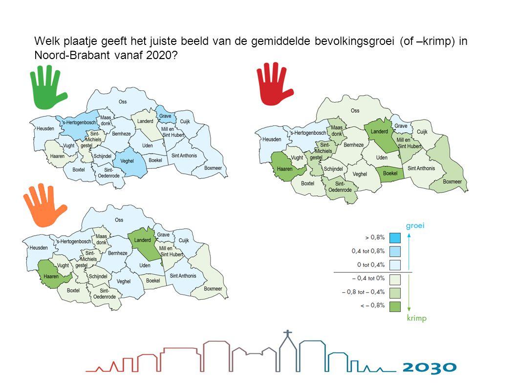 Welk plaatje geeft het juiste beeld van de gemiddelde bevolkingsgroei (of –krimp) in Noord-Brabant vanaf 2020?