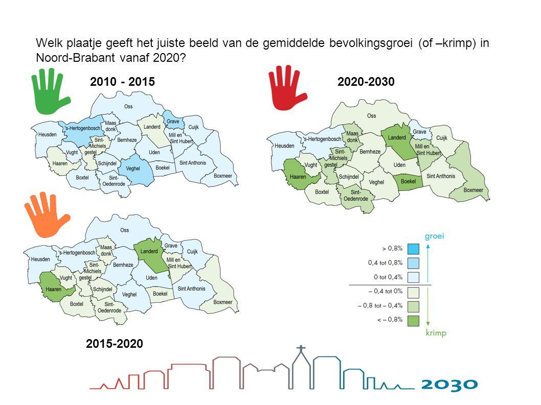 Welk plaatje geeft het juiste beeld van de gemiddelde bevolkingsgroei (of –krimp) in Noord-Brabant vanaf 2020? 2010 - 2015 2020-2030 2015-2020