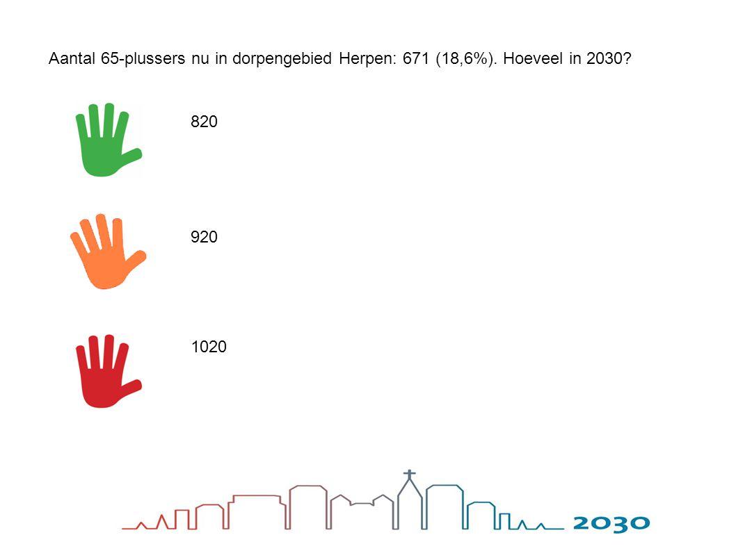 Aantal 65-plussers nu in dorpengebied Herpen: 671 (18,6%). Hoeveel in 2030? 820 920 1020